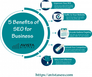 Benefits of SEO by Avista Digital (avistaseo.com)