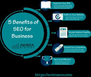 Benefits of SEO by Avista Digital (avistaseo.com)
