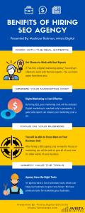 How Digital Marketing can help your Business - Avista Digita