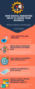 How Digital Marketing can help your Business - Avista Digital